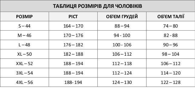 b0f6ba2914dd07 Розмір чоловічих трусів | Таблиця розмірів Чоловічої білизни Cavalier